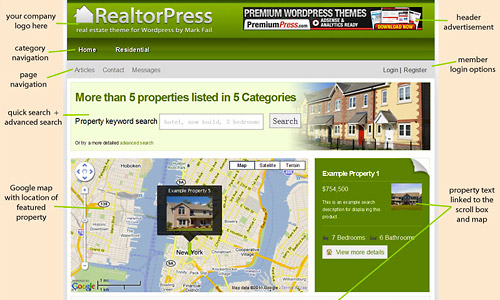 realtorpress coupon discount