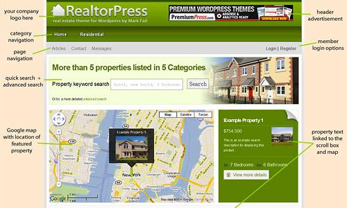 realtorpress coupon discount