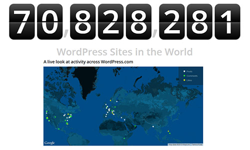 70 million sites are powered by wordpress platform
