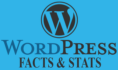 10 Interesting Facts About WordPress