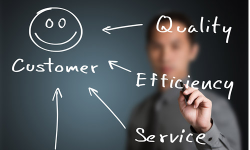 customer reputation and satisfaction