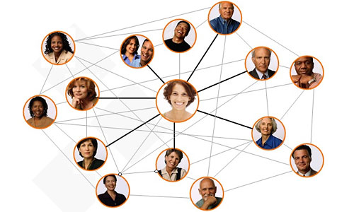 find-balance-network