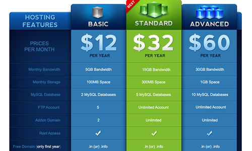 web hosting packages and prices